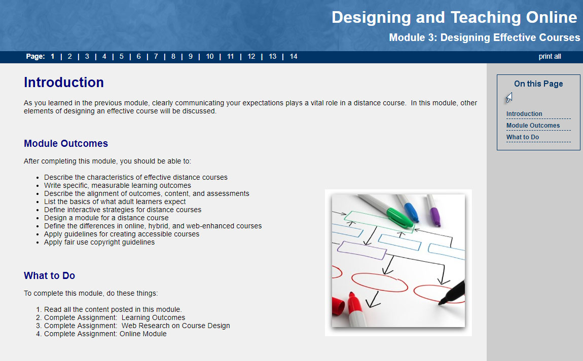 Designing Effective Courses
